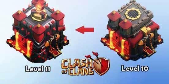 经典战略游戏《Clash of Clans》(部落冲突)中,玩家通过经营自己的村庄,玩家可逐渐强大兵力,进而聚集成千上万的玩家进行战斗。在村庄到达一定等级后,还可与其他村庄结成部落,进行部落间的战斗,掠夺资源。近日,游戏开发商再传即将推出新版本,这次的新版本将会推出 11 级大本营。大本营的升级涉及各种防御塔的建造数量上限变化,因此这次更新会让许多 10 级大本营的玩家重新考虑自己村庄的布置策略。    这次更新将大本营等级上限提升到 11 后,玩家将可以拥有 8 个箭塔、7 个加农炮、5 个法师塔和